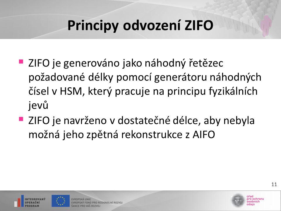 Principy odvození ZIFO