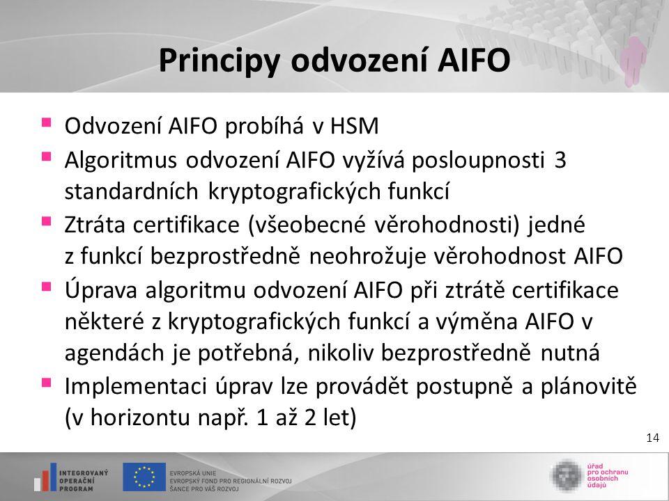 Principy odvození AIFO