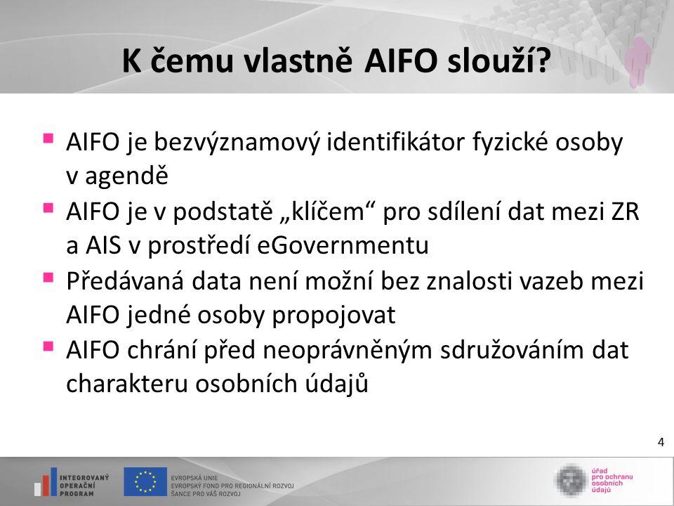 K čemu vlastně AIFO slouží