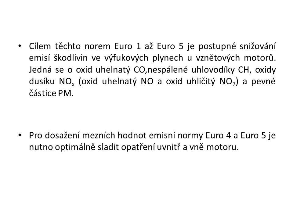 Cílem těchto norem Euro 1 až Euro 5 je postupné snižování emisí škodlivin ve výfukových plynech u vznětových motorů. Jedná se o oxid uhelnatý CO,nespálené uhlovodíky CH, oxidy dusíku NOx (oxid uhelnatý NO a oxid uhličitý NO2) a pevné částice PM.