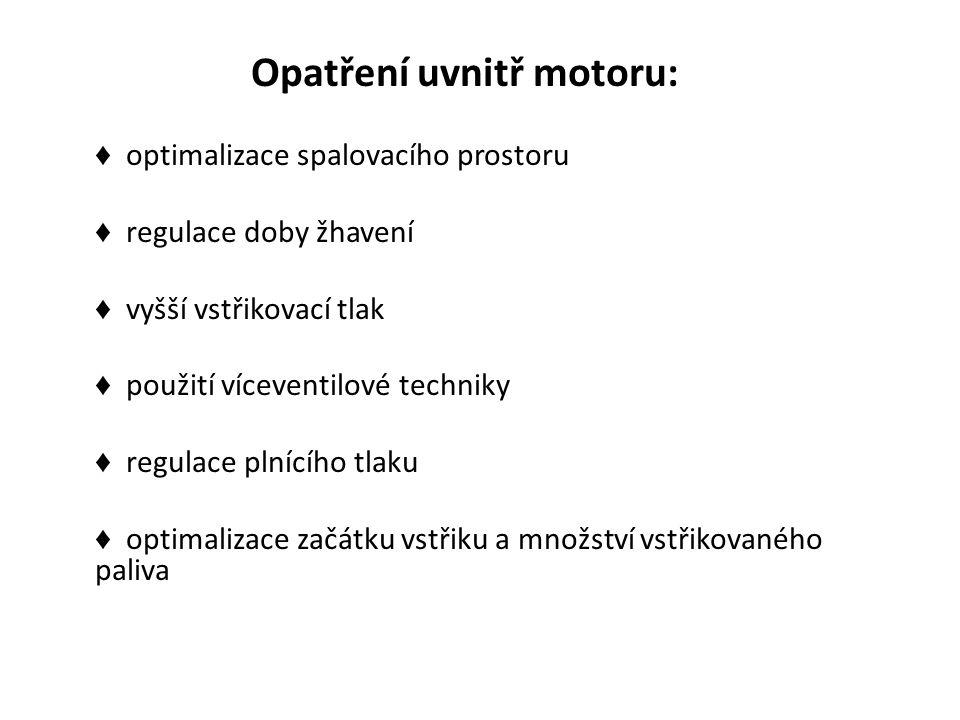 Opatření uvnitř motoru: