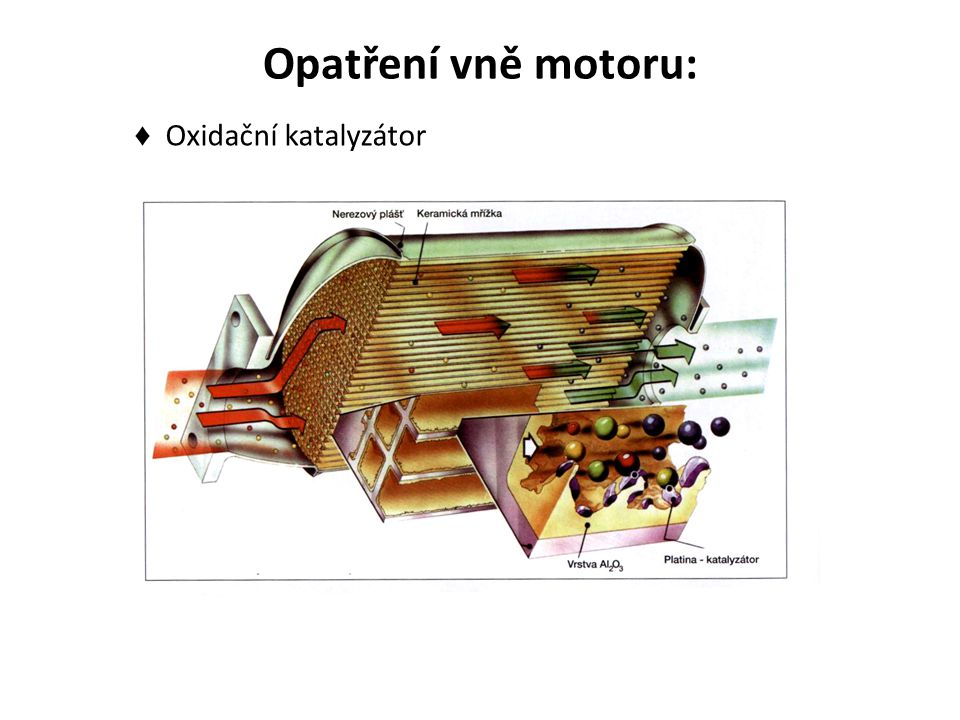 ♦ Oxidační katalyzátor