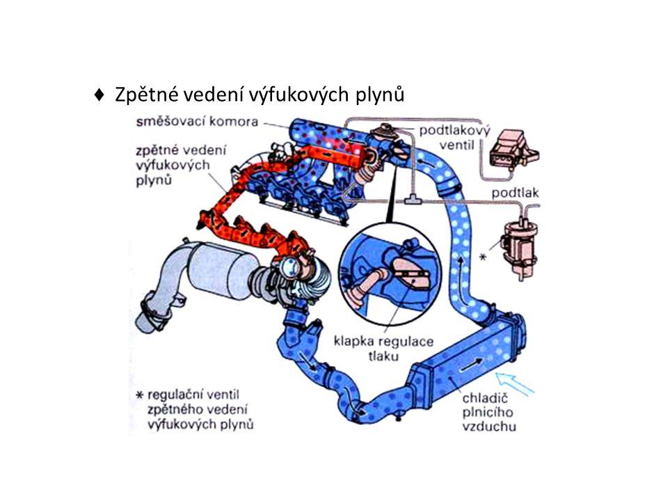 ♦ Zpětné vedení výfukových plynů