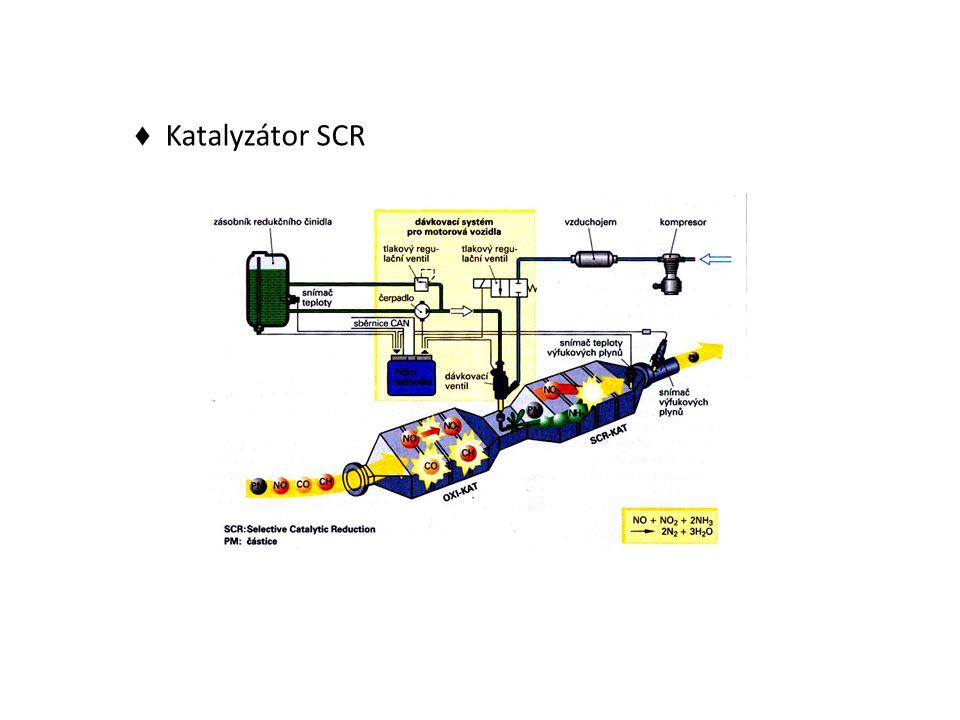 ♦ Katalyzátor SCR
