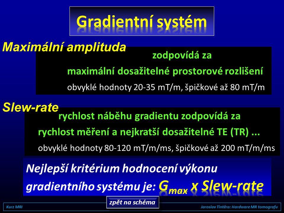 Gradientní systém Maximální amplituda Slew-rate