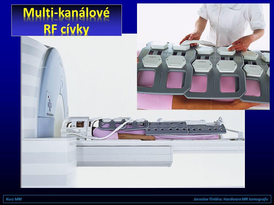Multi-kanálové RF cívky