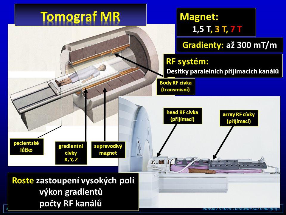 Tomograf MR Magnet: 1,5 T, 3 T, 7 T Gradienty: až 300 mT/m RF systém: