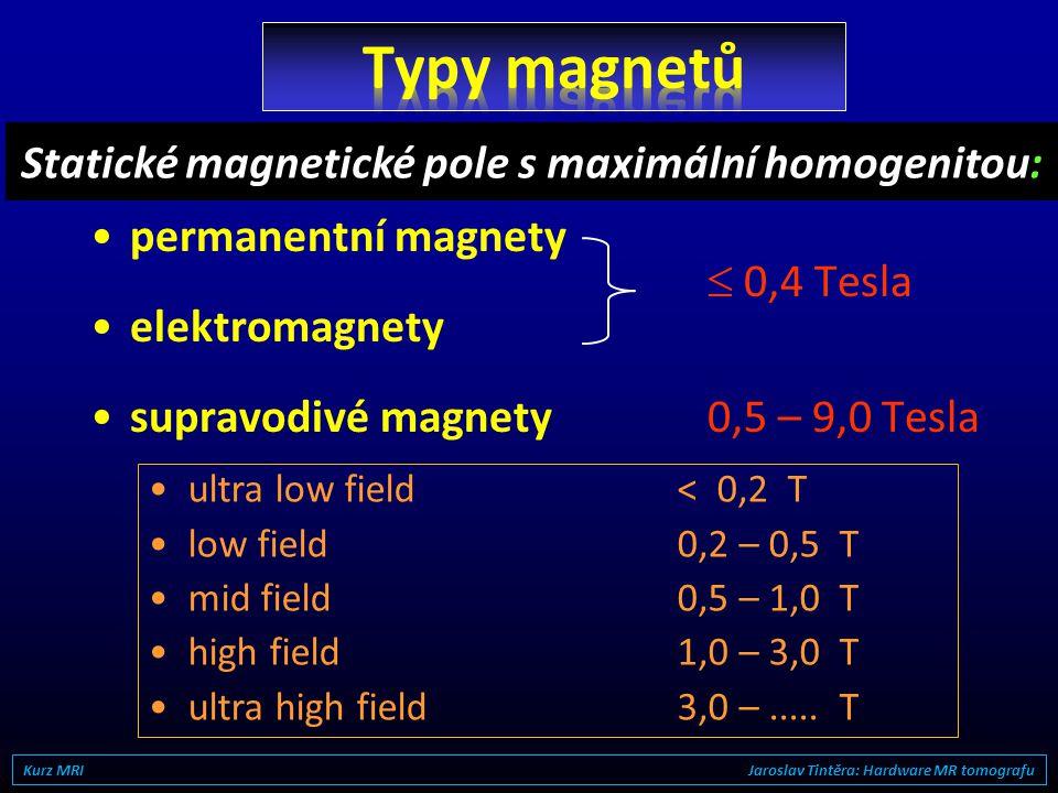 Statické magnetické pole s maximální homogenitou: