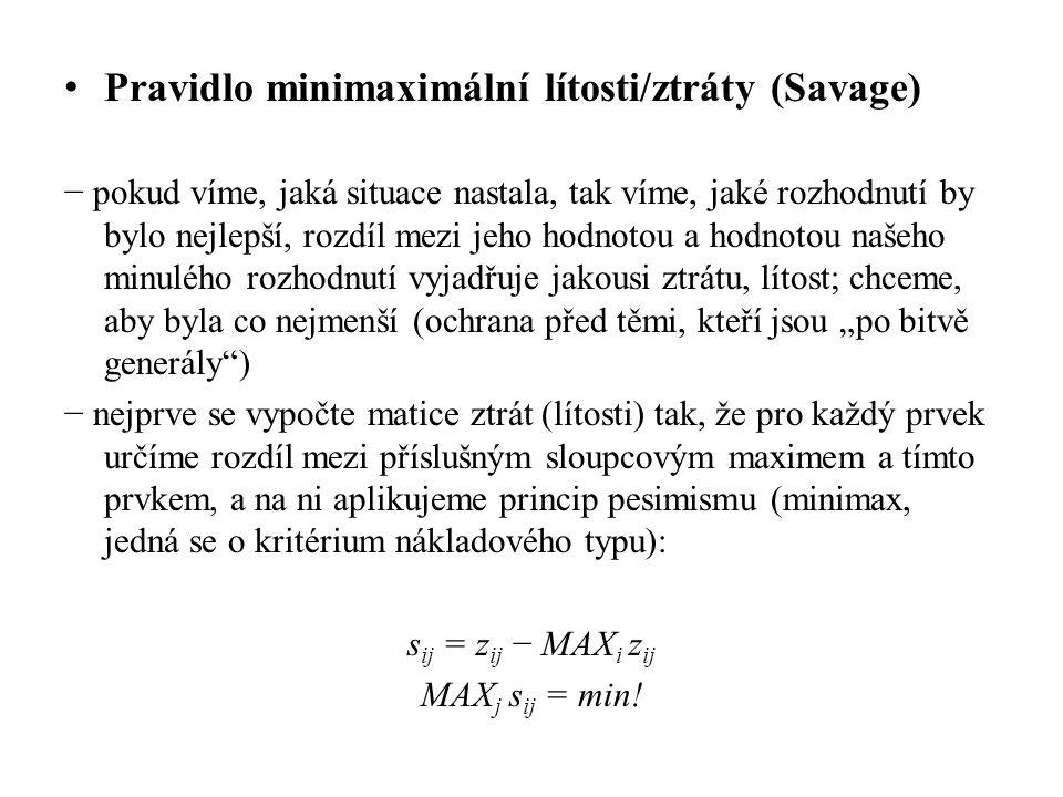 Pravidlo minimaximální lítosti/ztráty (Savage)