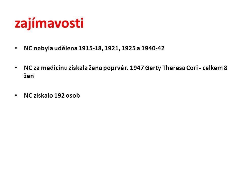 zajímavosti NC nebyla udělena 1915-18, 1921, 1925 a 1940-42