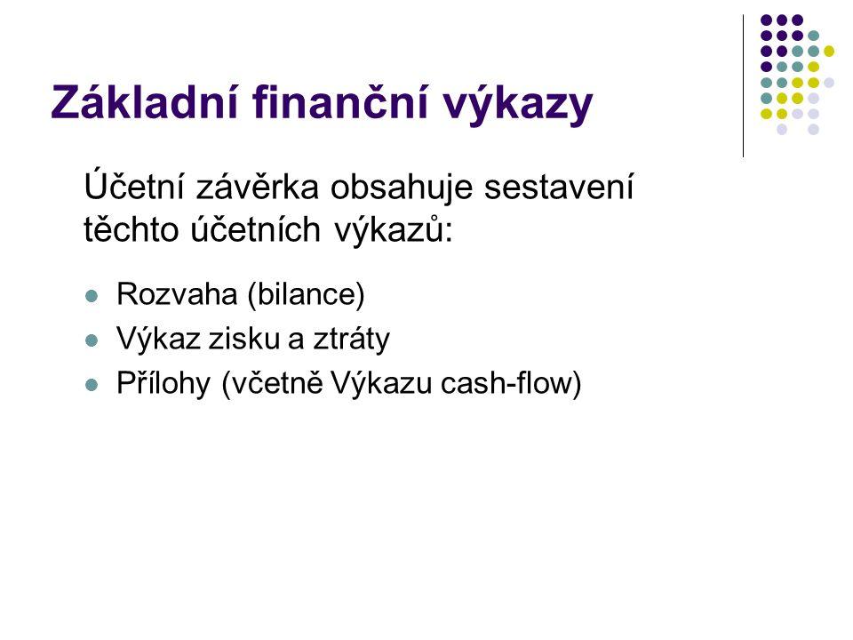 Základní finanční výkazy