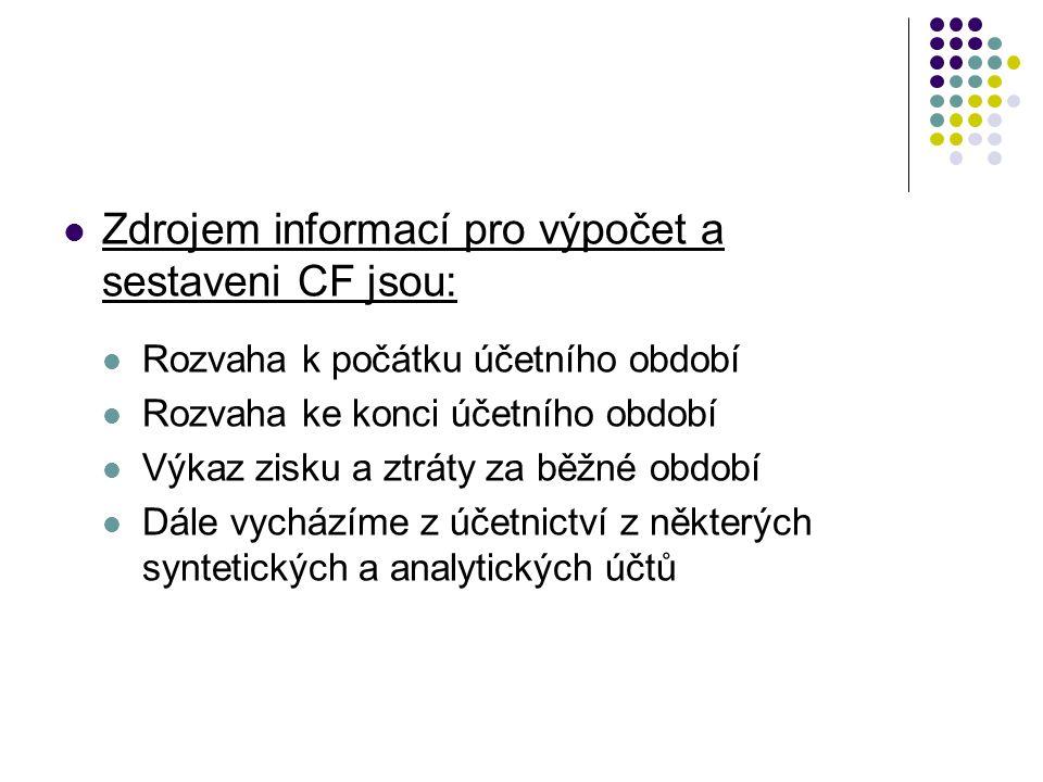 Zdrojem informací pro výpočet a sestaveni CF jsou: