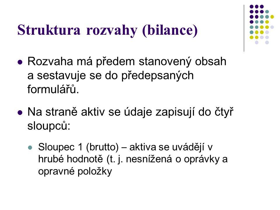 Struktura rozvahy (bilance)