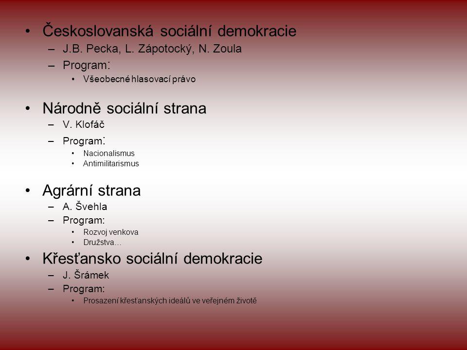 Českoslovanská sociální demokracie