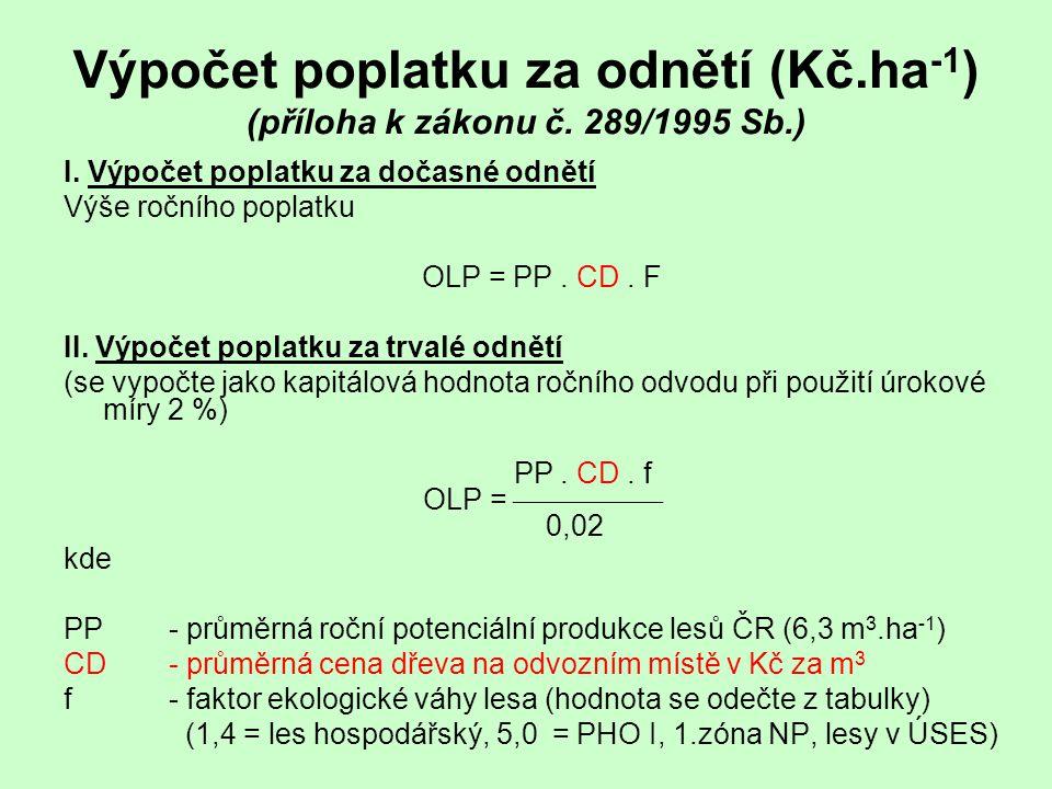 Výpočet poplatku za odnětí (Kč. ha-1) (příloha k zákonu č. 289/1995 Sb