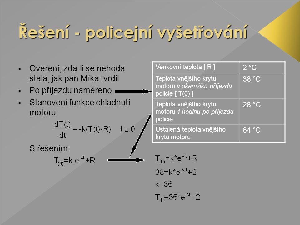 Řešení - policejní vyšetřování