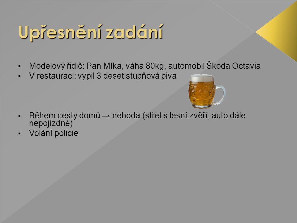 Upřesnění zadání Modelový řidič: Pan Míka, váha 80kg, automobil Škoda Octavia. V restauraci: vypil 3 desetistupňová piva.