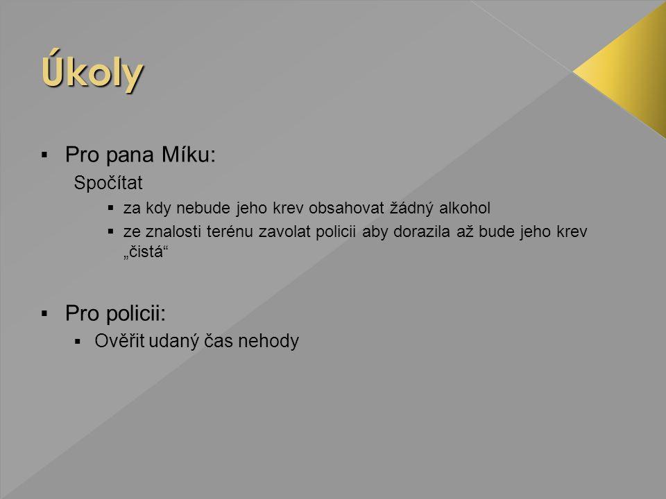 Úkoly Pro pana Míku: Pro policii: Spočítat Ověřit udaný čas nehody