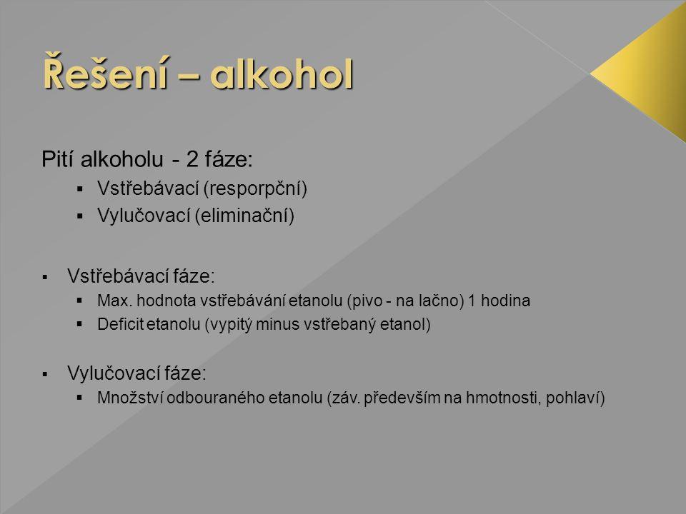 Řešení – alkohol Pití alkoholu - 2 fáze: Vstřebávací (resporpční)