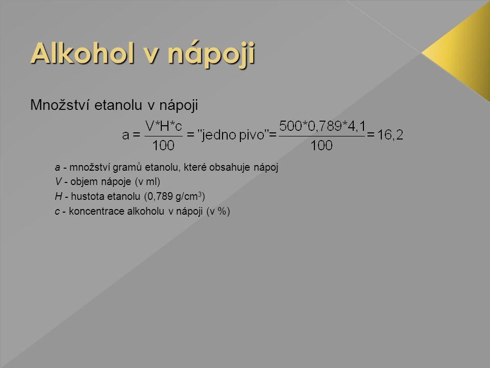 Alkohol v nápoji Množství etanolu v nápoji