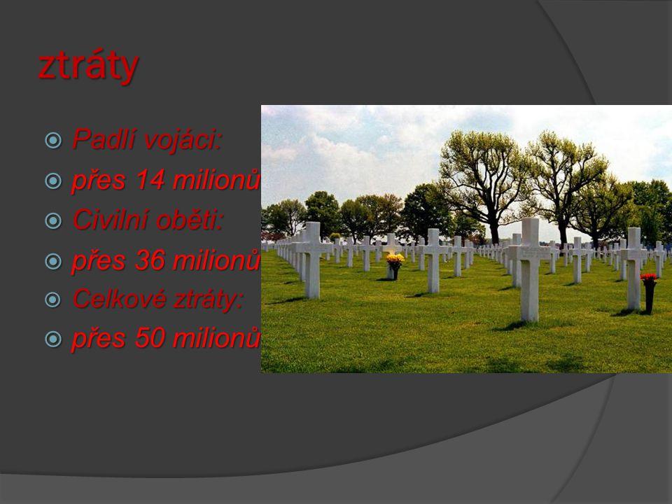 ztráty Padlí vojáci: přes 14 milionů Civilní oběti: přes 36 milionů