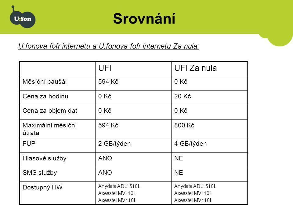 Srovnání UFI UFI Za nula