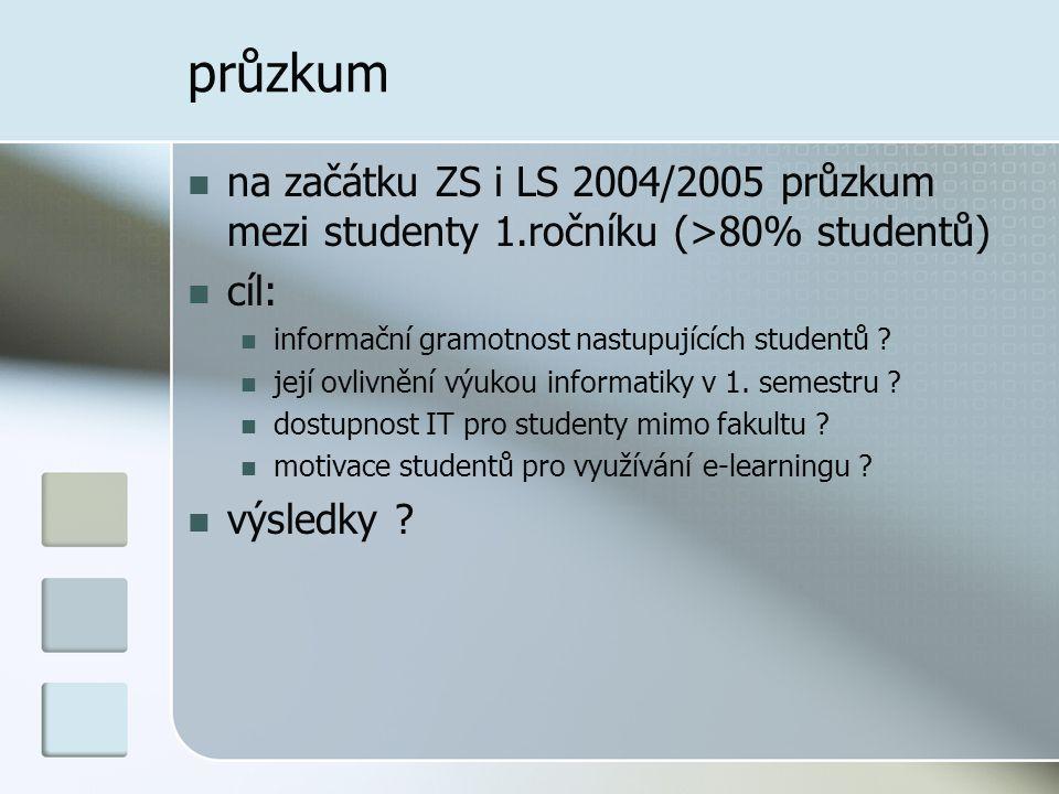 průzkum na začátku ZS i LS 2004/2005 průzkum mezi studenty 1.ročníku (>80% studentů) cíl: informační gramotnost nastupujících studentů