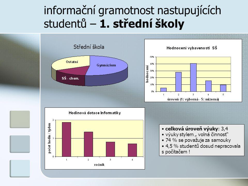informační gramotnost nastupujících studentů – 1. střední školy