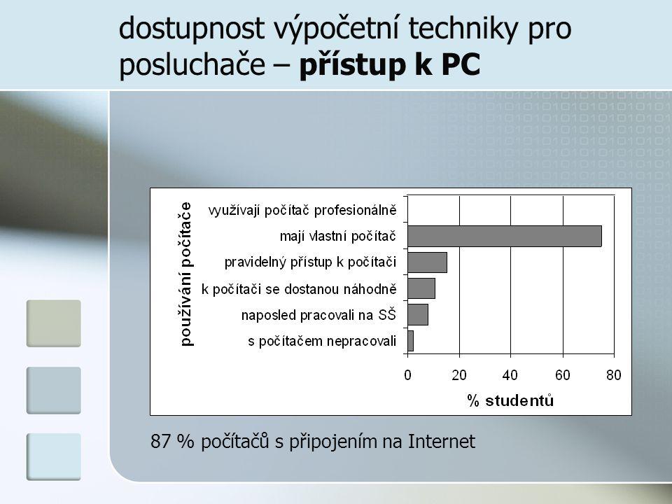 dostupnost výpočetní techniky pro posluchače – přístup k PC