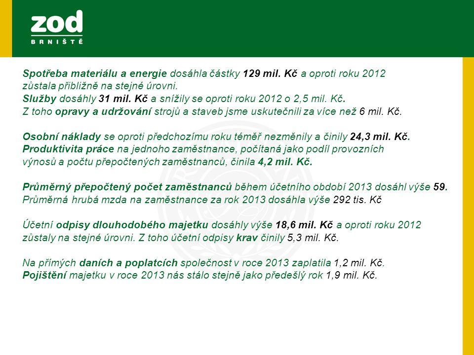 Spotřeba materiálu a energie dosáhla částky 129 mil