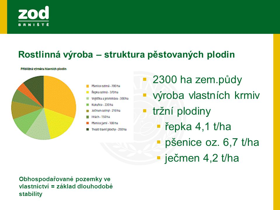 Obhospodařované pozemky ve vlastnictví = základ dlouhodobé stability