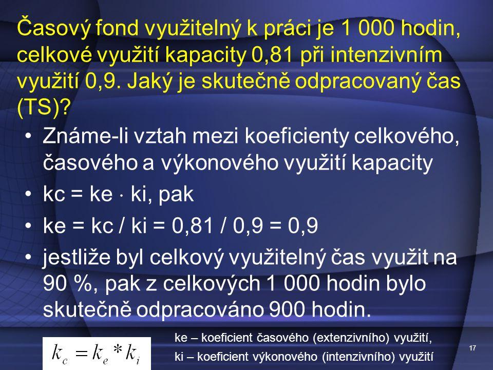 Časový fond využitelný k práci je 1 000 hodin, celkové využití kapacity 0,81 při intenzivním využití 0,9. Jaký je skutečně odpracovaný čas (TS)