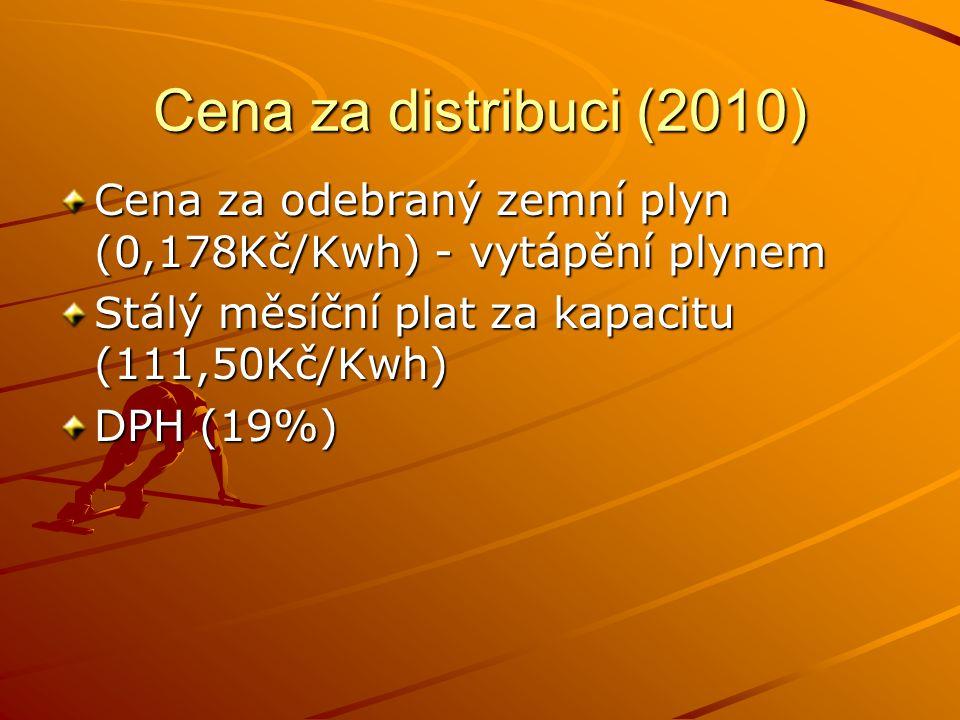 Cena za distribuci (2010) Cena za odebraný zemní plyn (0,178Kč/Kwh) - vytápění plynem. Stálý měsíční plat za kapacitu (111,50Kč/Kwh)