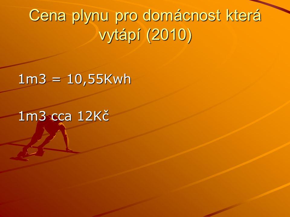 Cena plynu pro domácnost která vytápí (2010)