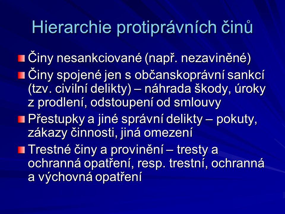 Hierarchie protiprávních činů