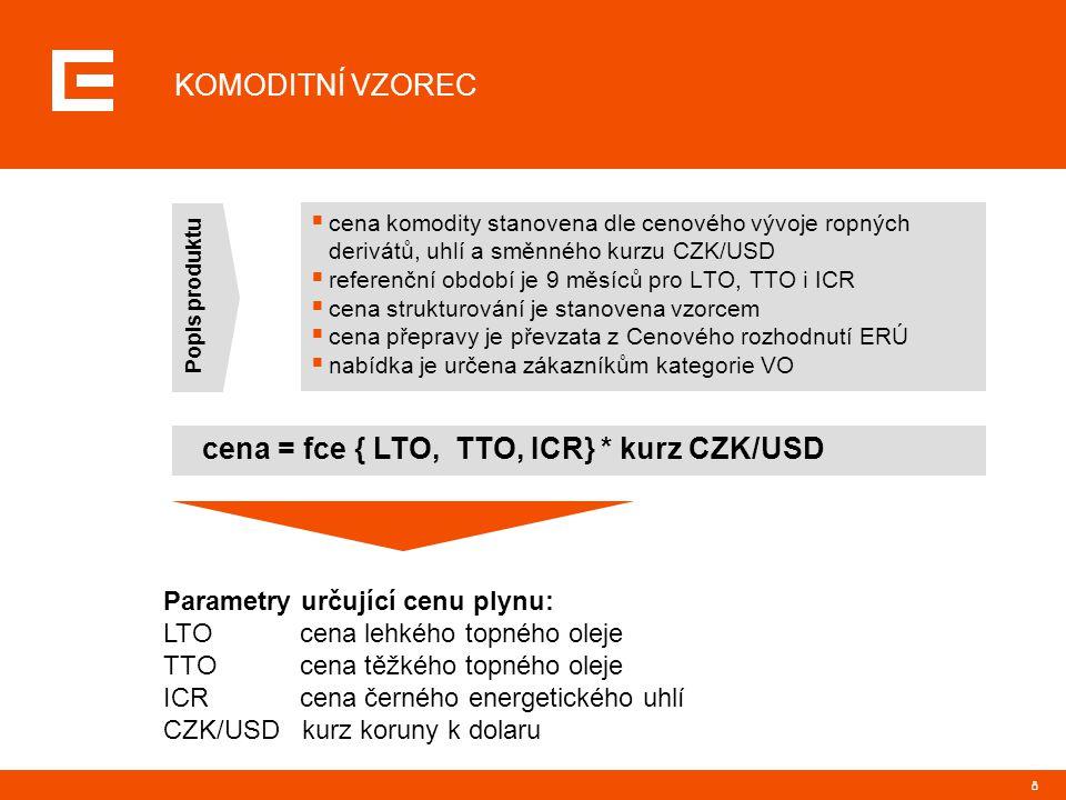 cena = fce { LTO, TTO, ICR} * kurz CZK/USD