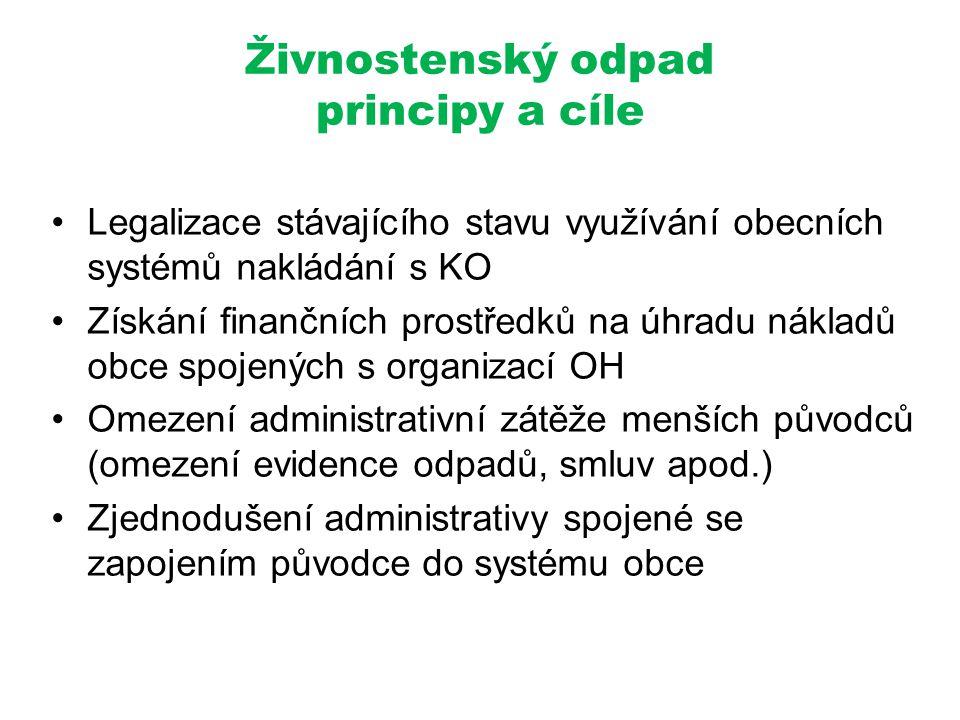 Živnostenský odpad principy a cíle