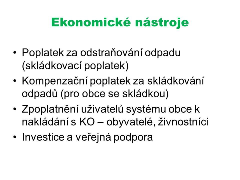 Ekonomické nástroje Poplatek za odstraňování odpadu (skládkovací poplatek) Kompenzační poplatek za skládkování odpadů (pro obce se skládkou)