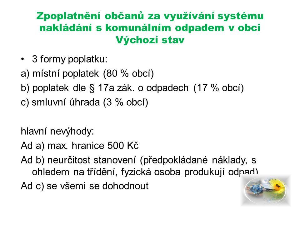 Zpoplatnění občanů za využívání systému nakládání s komunálním odpadem v obci Výchozí stav