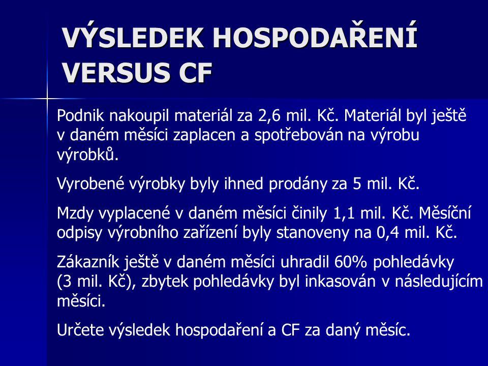 VÝSLEDEK HOSPODAŘENÍ VERSUS CF