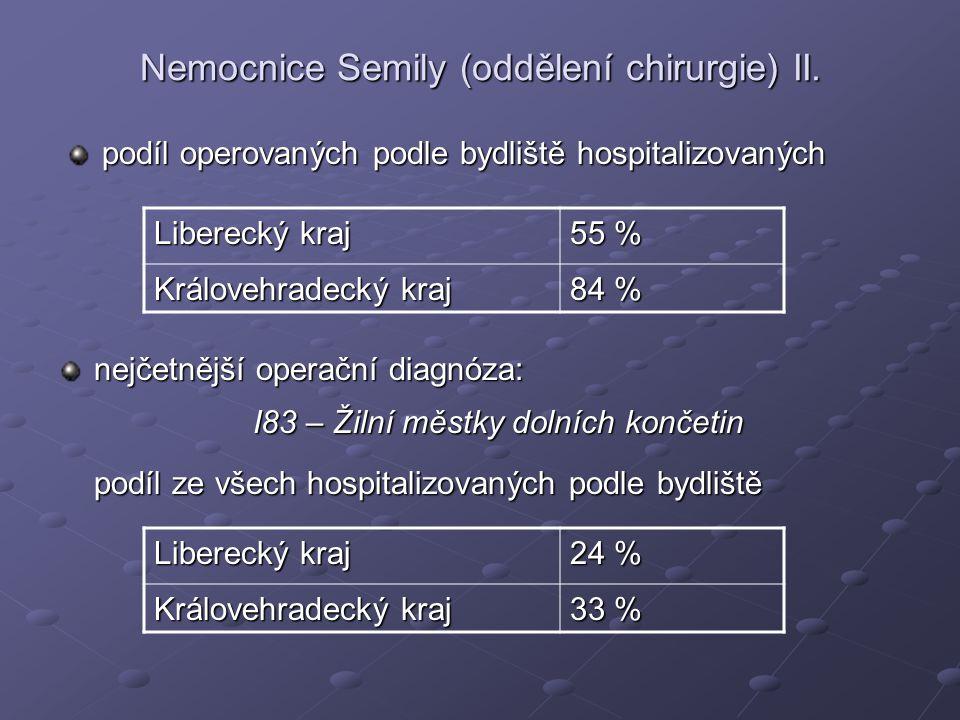 Nemocnice Semily (oddělení chirurgie) II.