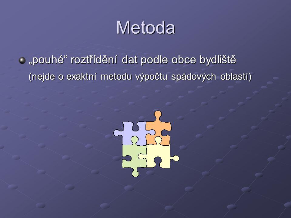 """Metoda """"pouhé roztřídění dat podle obce bydliště"""