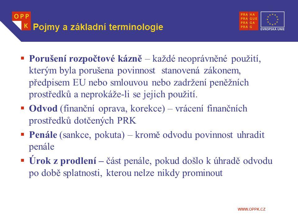 Pojmy a základní terminologie