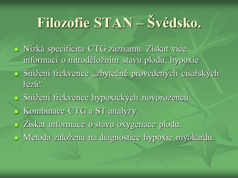 Filozofie STAN – Švédsko.