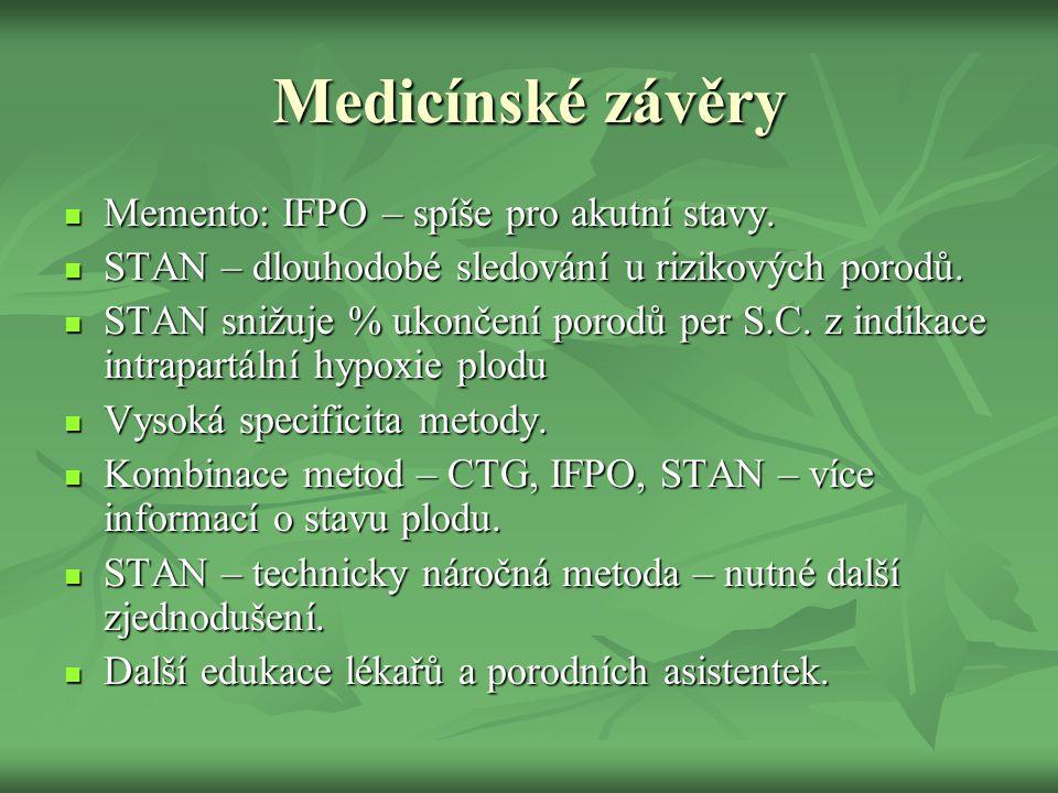 Medicínské závěry Memento: IFPO – spíše pro akutní stavy.