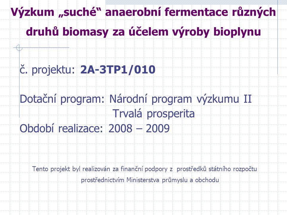 Dotační program: Národní program výzkumu II Trvalá prosperita