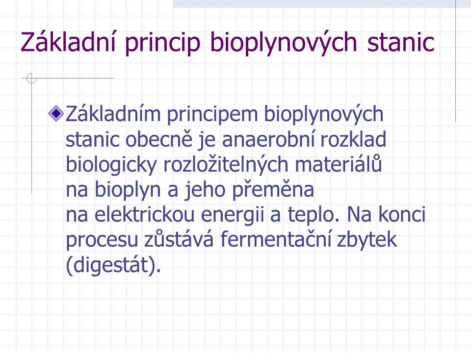 Základní princip bioplynových stanic