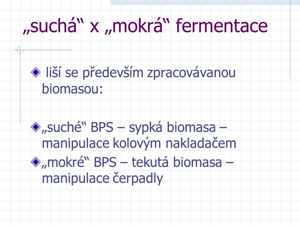 """suchá x ""mokrá fermentace"