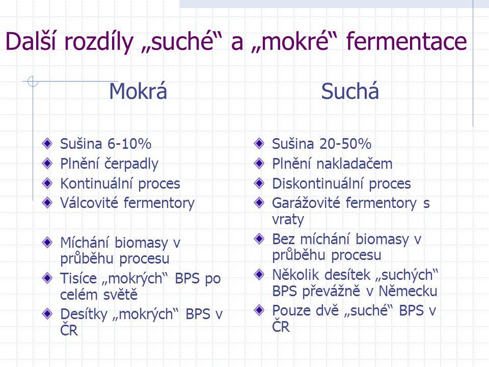 """Další rozdíly """"suché a """"mokré fermentace"""