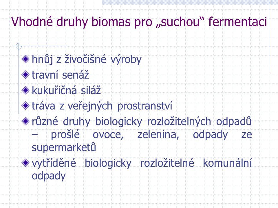 "Vhodné druhy biomas pro ""suchou fermentaci"